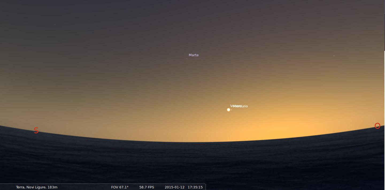 Venere, Mercurio e... Marte